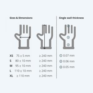 Gants d'examen en vinyle transparent Unicare (EN455) - Coffrets de 10 boîtes, 100 gants par boîte